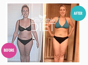 21 Day Smoothie Diet Before And After Results - 21 Day Smoothie Diet For Weight Loss & Fitness